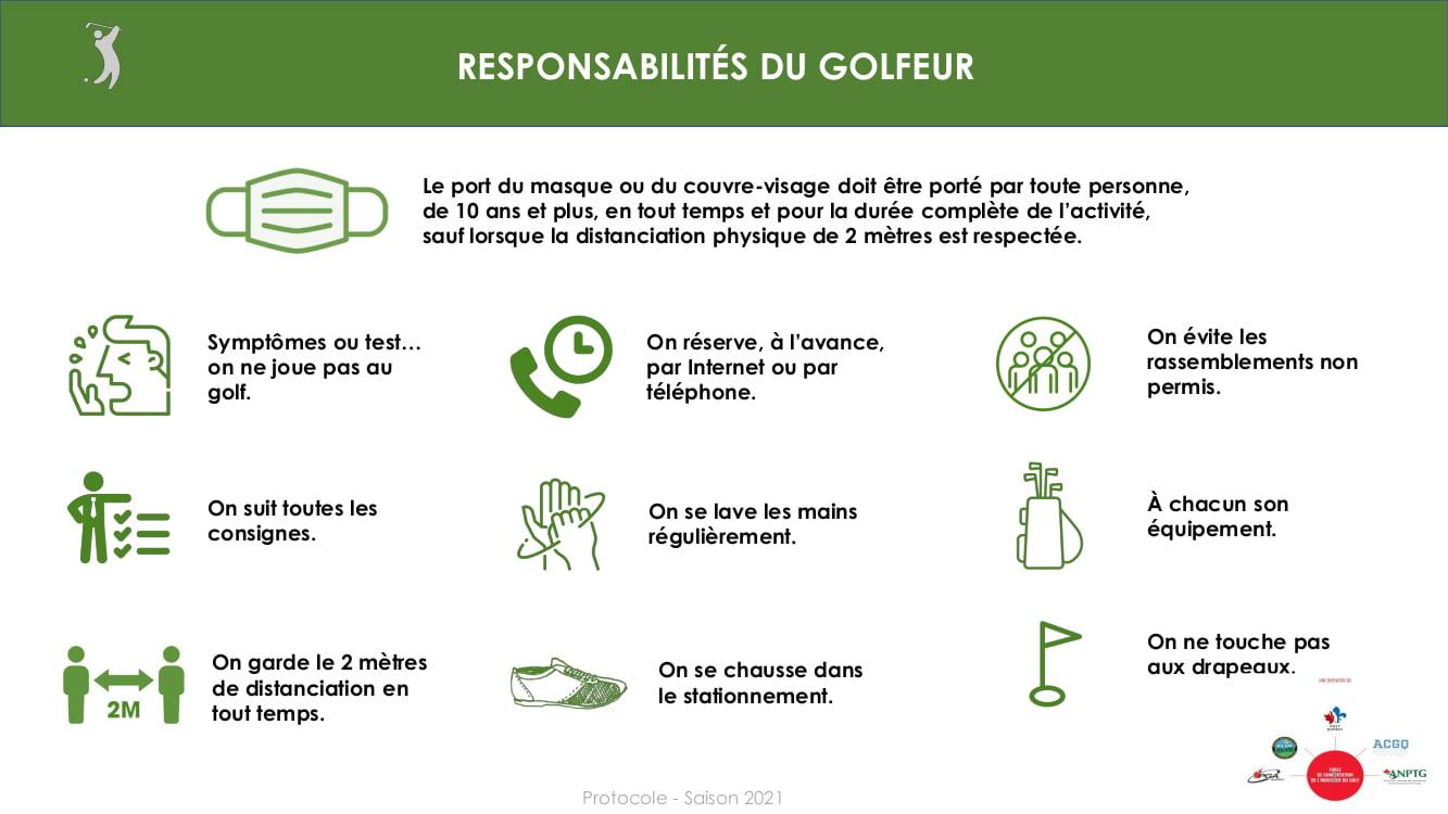 responsabilités du golfeur